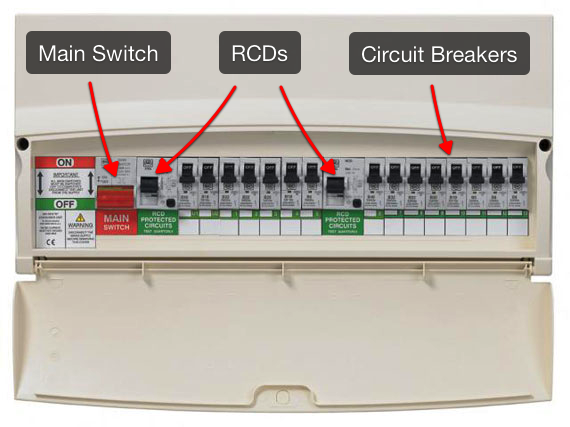Main Power Switch Fuse Box - Wiring Diagrams Description